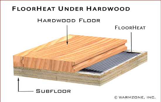 Best Heated Floors Ilrations Of Radiant Heat Systems